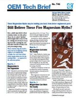 Still Believe These Five Magnesium Myths?